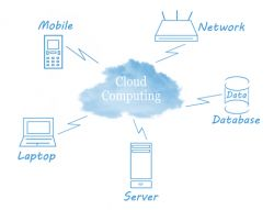 s2h cloud services hosting IT support
